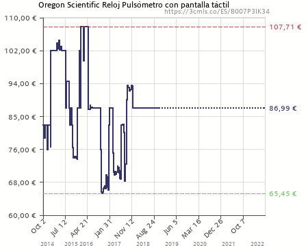 Oregon Scientific Reloj Pulsómetro con pantalla táctil 15.59€