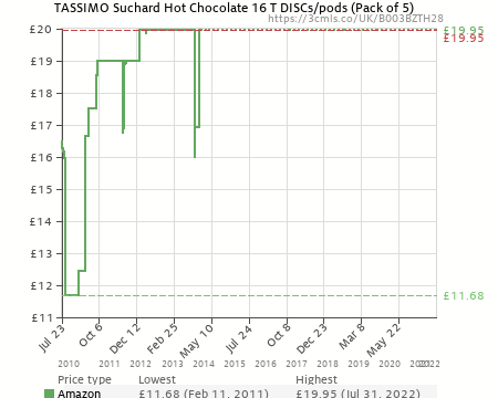 Tassimo Suchard Hot Chocolate 16 T Discspods Pack Of 5
