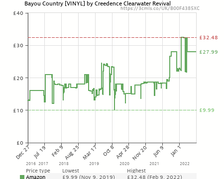 Bayou Country [VINYL] by Creedence Clearwater Revival