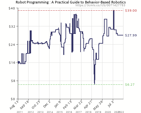 Amazon Price History Chart For Robot Programming : A Practical Guide To  Behavior Based Robotics