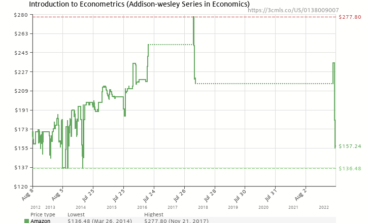 Introduction to econometrics (3rd edition) (addison wesley series in….