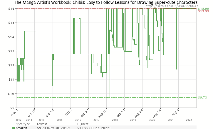 Amazon price history chart for The Manga Artist's Workbook: Chibis: Easy to Follow Lessons for Drawing Super-cute Characters