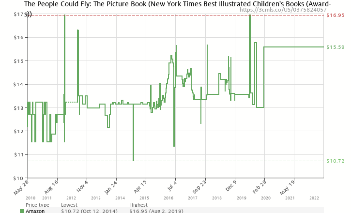 The people could fly the picture book new york times best amazon price history chart for the people could fly the picture book new york ccuart Choice Image