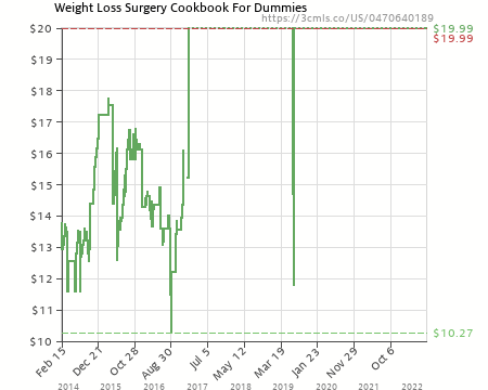 Weight Loss Surgery Cookbook For Dummies 0470640189 Amazon Price