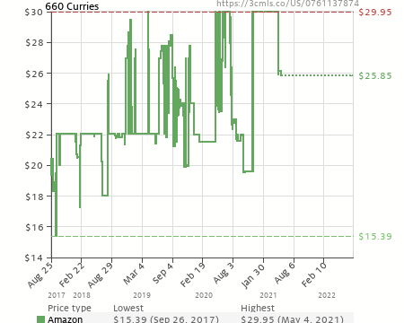 660 Curries (0761137874) | Amazon price tracker / tracking