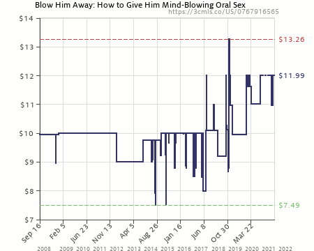 Away blow blowing give him him mind oral sex