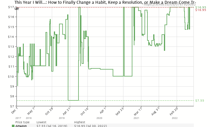 Amazon price history chart for This Year I Will...: How to Finally Change a Habit, Keep a Resolution, or Make a Dream Come True