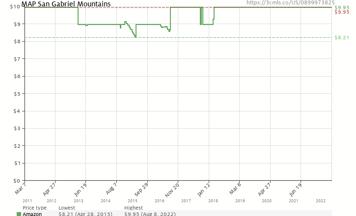 Amazon price history chart for MAP San Gabriel Mountains