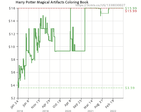 Harry Potter Magical Artifacts Coloring Book 1338030027 Amazon