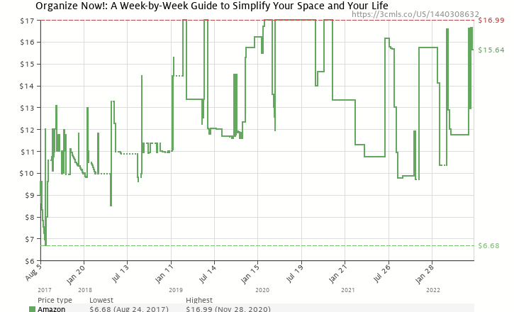 Amazon price history chart for Organize Now!: A Week-by-Week Guide to Simplify Your Space and Your Life