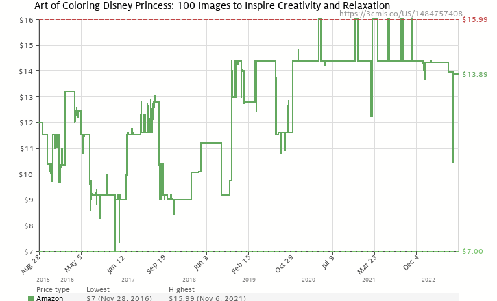 Amazon Price History Chart For Art Of Coloring Disney Princess 100 Images To Inspire Creativity