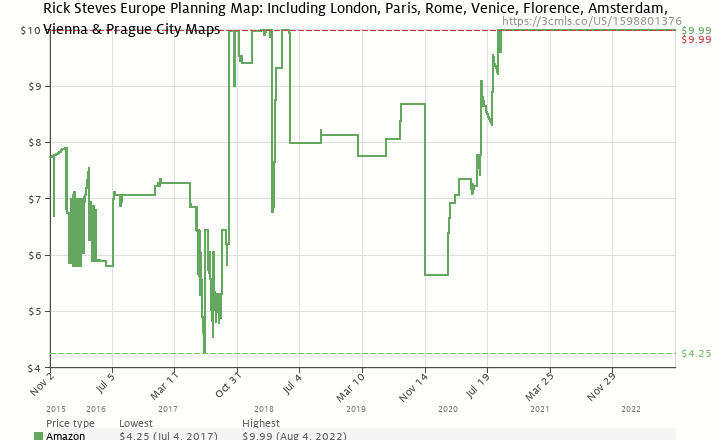 Amazon price history chart for Rick Steves' Europe Map