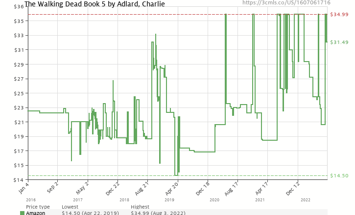 Amazon price history chart for The Walking Dead Book 5