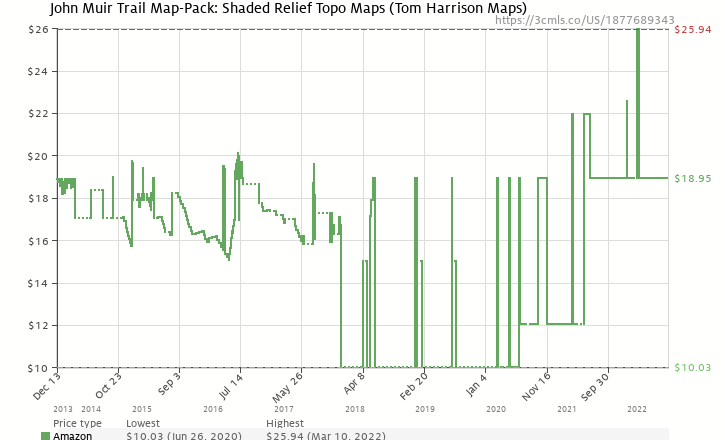 Amazon price history chart for John Muir Trail Map-Pack: Shaded Relief Topo Maps
