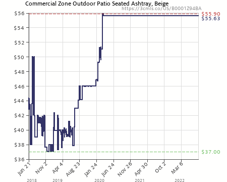 Amazon Price History Chart For Patio Smokersu0027 Outpost In Beige Cigarette  Receptacle (B0001Z94BA)
