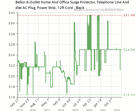 belkin office. Amazon Price History Chart For Belkin 8-Outlet Home/Office Series Surge  Protector With Belkin Office
