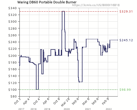 Amazon Price History Chart For Waring DB60 Portable Double Burner By Love  Tractor (B000I16B18)
