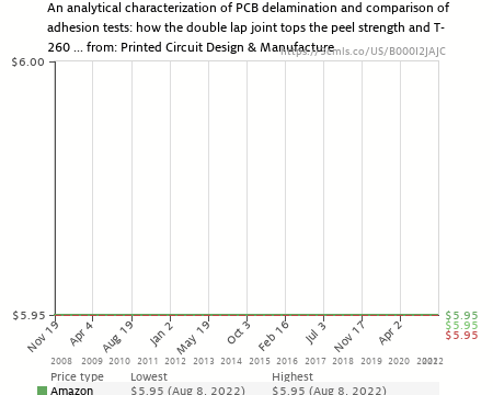 An analytical characterization of PCB delamination and