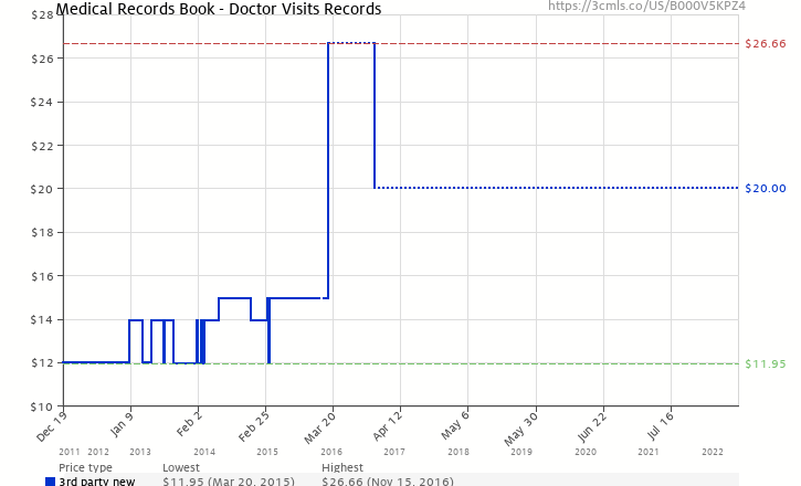 medical records book doctor visits records b000v5kpz4 amazon