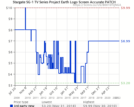 Stargate SG-1 TV Series Project Earth Logo Screen Accurate