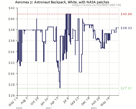 Astronaut Backpack Aeromax Jr with NASA patches White