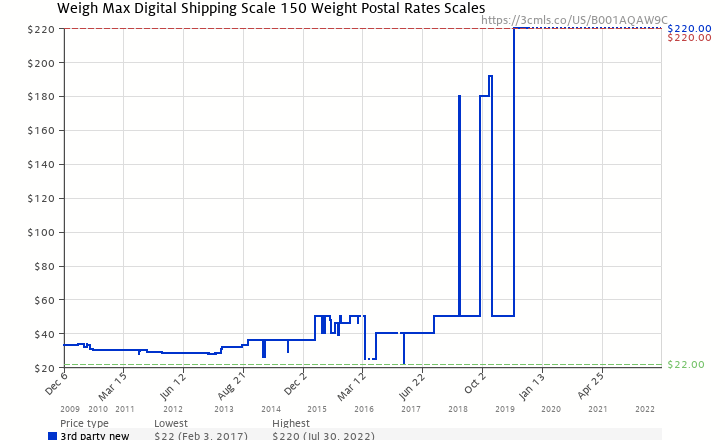 Weigh Max Digital Shipping Scale 150 Weight Postal Rates Scales