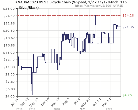 116L 1//2 x 11//128-Inch KMC KMC023 X9.93 Bicycle Chain 9-Speed Silver//Black