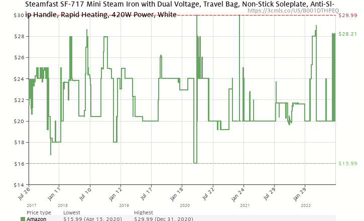 Amazon price history chart for SteamFast SF-717 Home-and-Away Mini Steam Iron