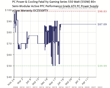 Pc power cooling diagram circuit wiring and diagram hub pc power cooling fatal1ty gaming series 550 watt 550w 80 semi rh camelcamelcamel com xbox one cooling diagram atx12v power supply ccuart Gallery