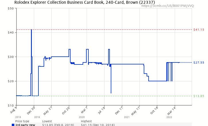 Rolodex explorer collection business card book 240 card brown amazon price history chart for rolodex explorer collection business card book 240 card colourmoves