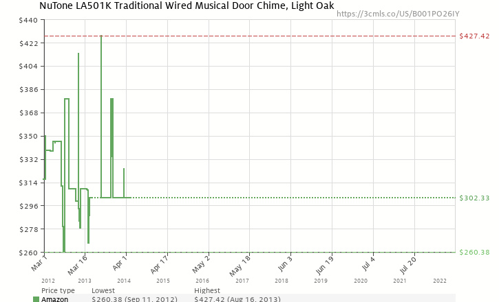 NuTone LA501K Traditional Wired Musical Door Chime, Light Oak ...