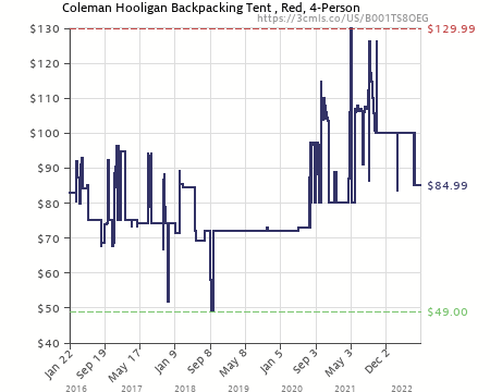 Amazon price history chart for Coleman Hooligan 4-Person TentRed (B001TS8OEG)  sc 1 st  camelcamelcamel.com & Coleman Hooligan 4-Person TentRed (B001TS8OEG) | Amazon price ...