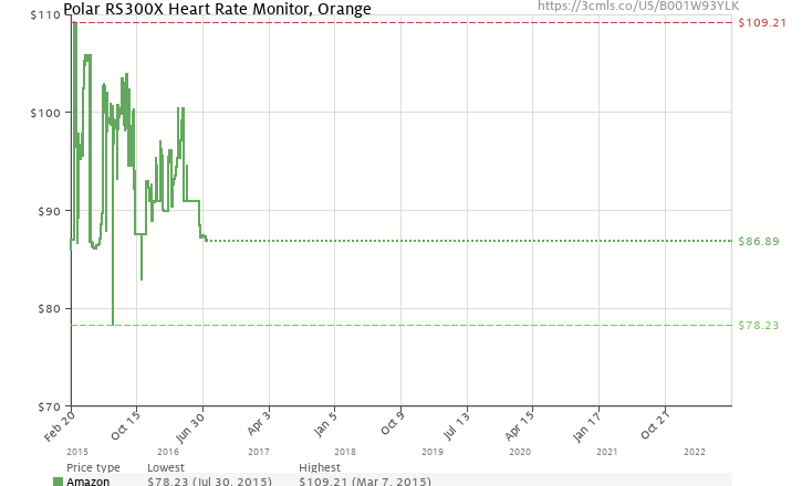 Polar Rs300x Heart Rate Monitor Orange B001w93ylk Amazon Price
