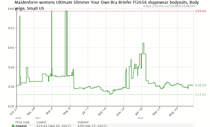 52b015753 Amazon price history chart for Flexees by Maidenform Women s Ultimate  Slimmer Wear Your Own Bra Torsette