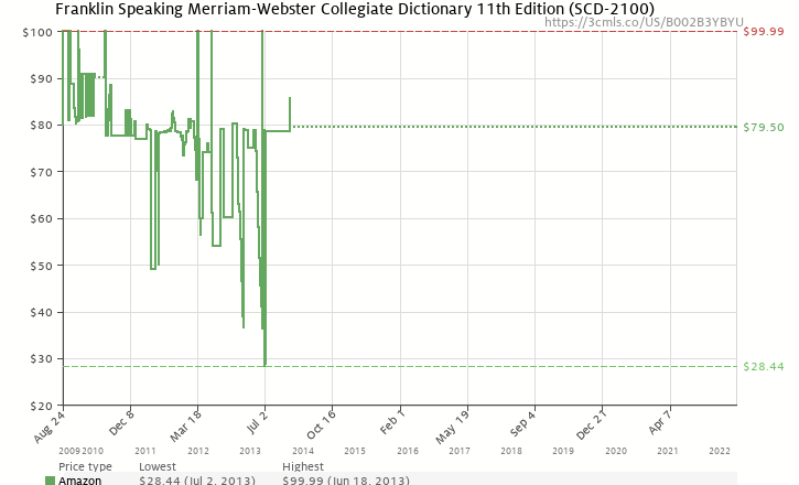Franklin speaking merriam webster collegiate dictionary 11th edition amazon price history chart for franklin speaking merriam webster collegiate dictionary 11th edition scd ccuart Images
