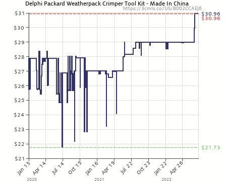 Delphi Packard Weatherpack Crimper Tool Kit