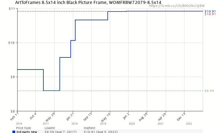 ArtToFrames 8.5x14 inch Black Picture Frame, WOMFRBW72079-8.5x14 ...