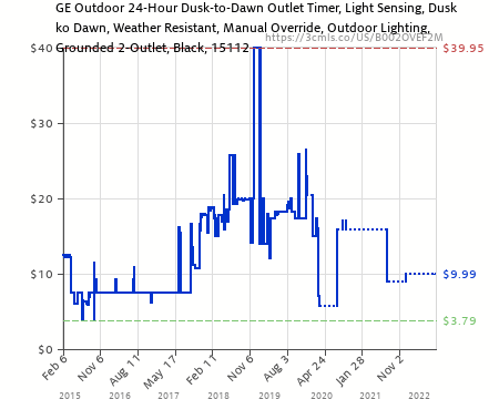 outdoor dusk to dawn light sensing timer amazon price history chart for ge outdoor 24hour photoelectric dusktodawn light sensing timer