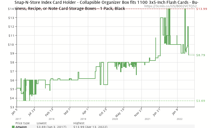 ebb056addd5 Amazon price history chart for Snap-N-Store 3x5 Index Card Box