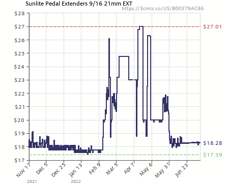 """Sunlite Pedal Extenders 9//16/"""" to 9//16/"""" 21mm Long"""