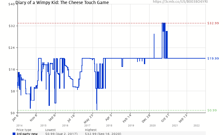 Diary of a wimpy kid the cheese touch game b0038o6yri amazon amazon price history chart for diary of a wimpy kid the cheese touch game b0038o6yri ccuart Images