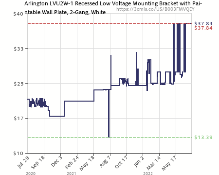 Amazon Price History Chart For Arlington LVU2W 1 Recessed Low Voltage  Mounting Bracket With Paintable