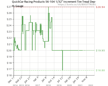 Quickcar Racing Products 56 104 1 32 Increment Tire Tread Depth