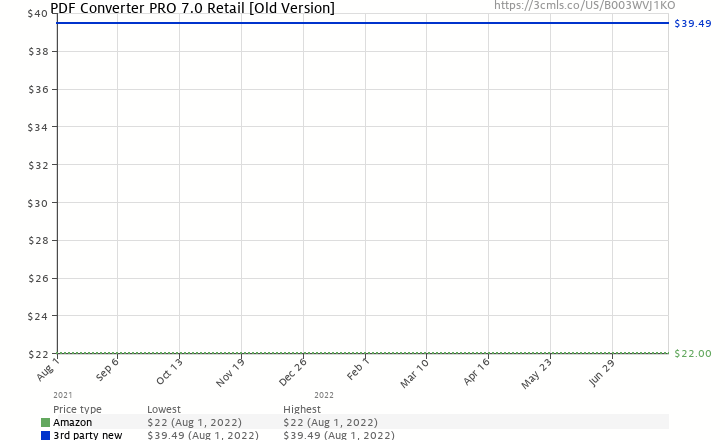 Amazon price history chart for PDF Converter PRO 7.0 Retail [Old Version]