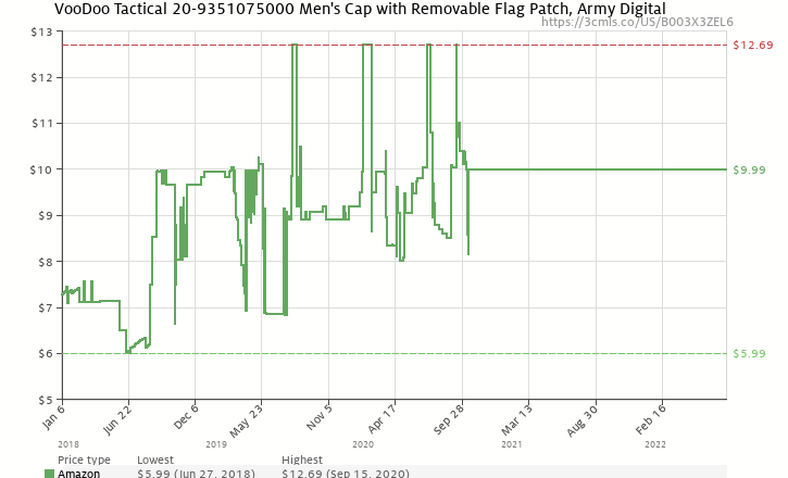 Amazon price history chart for VooDoo Tactical 20-9351075000 Men s Cap with  Removable Flag Patch 4efcfefa6d38