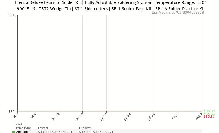 Amazon price history chart for Elenco Deluxe Learn To Solder Kit With tools