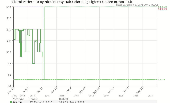 Clairol Perfect 10 By Nice N Easy Hair Color 65g Lightest Golden