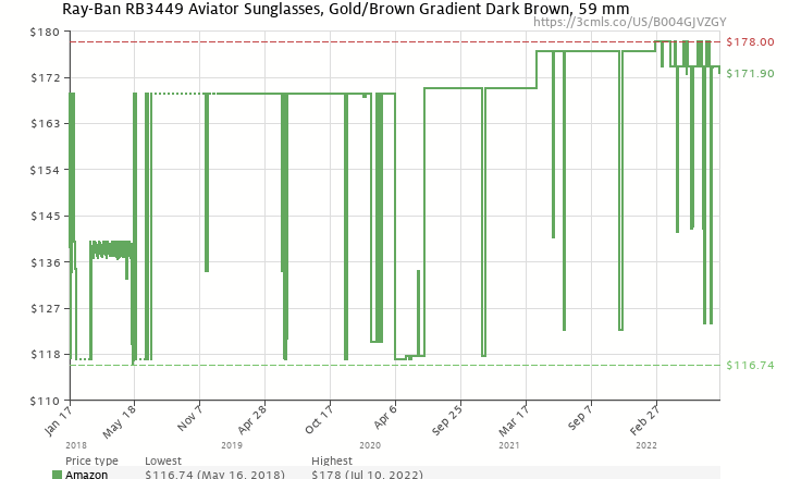 deeeaeeb4c Amazon price history chart for Ray-Ban RB3449 - ARISTA Frame BROWN GRADIENT  Lenses 59mm