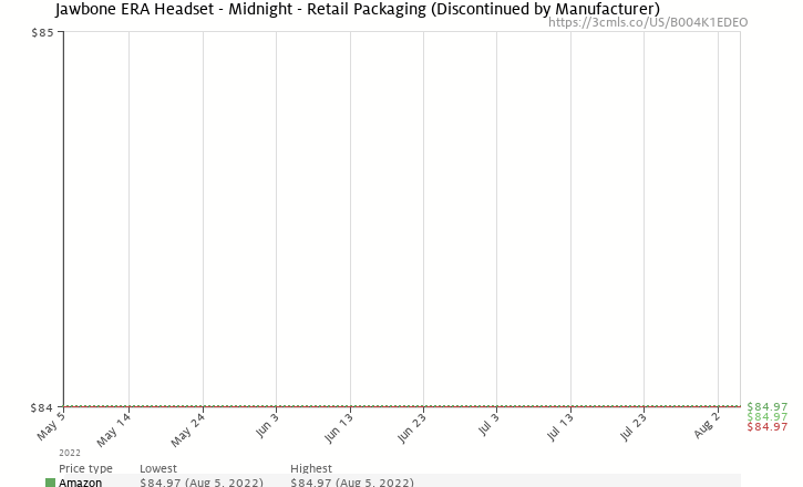 Amazon price history chart for Jawbone ERA Headset - Midnight - Retail Packaging