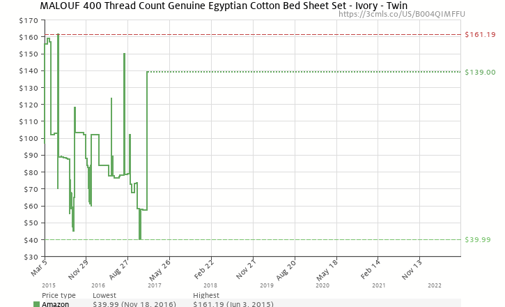 Malouf 400 Thread Count Genuine Egyptian Cotton Bed Sheet Set